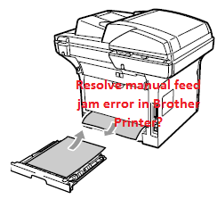 resolve manual feed jam error in Brother Printer